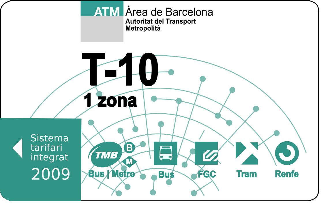 How To Use Barcelona Metro Everything You Need To Know Lugaris
